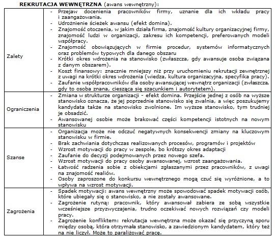 rekrutacja_wew